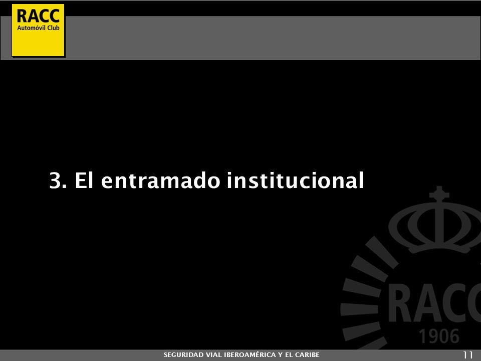 El entramado institucional