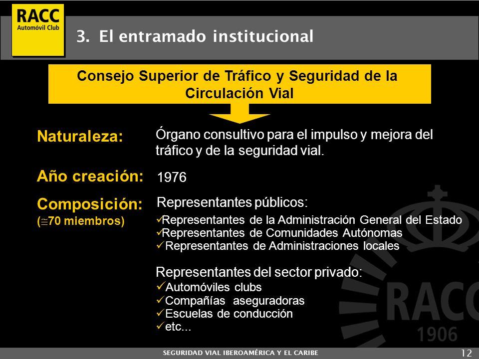 Consejo Superior de Tráfico y Seguridad de la