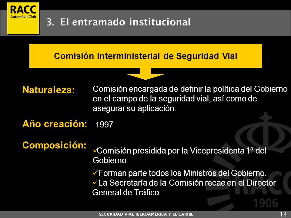 Comisión Interministerial de Seguridad Vial
