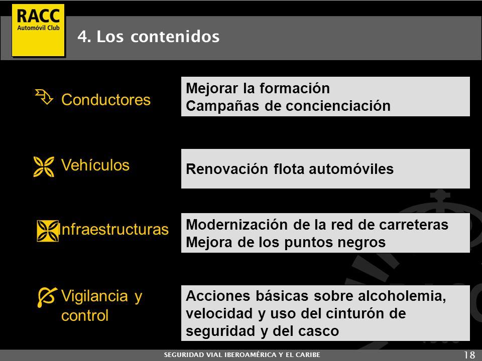     4. Los contenidos Conductores Vehículos Infraestructuras