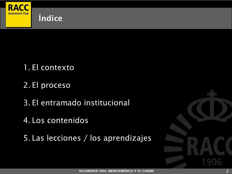 Índice El contexto. El proceso. El entramado institucional.