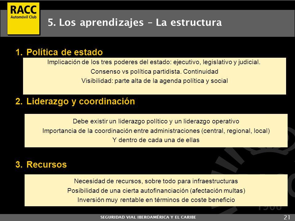 5. Los aprendizajes – La estructura