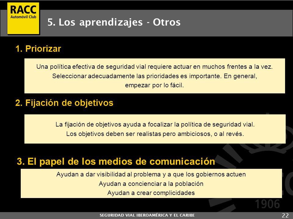 5. Los aprendizajes - Otros