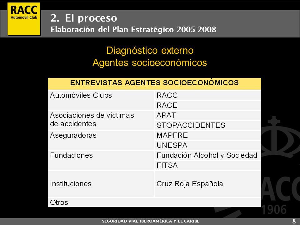 Agentes socioeconómicos