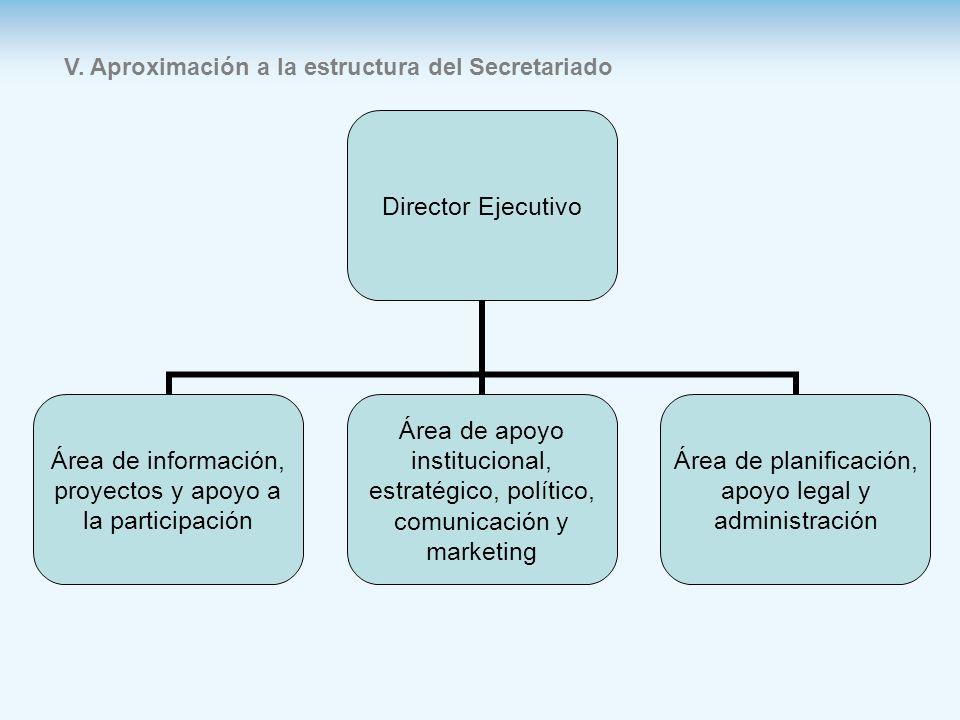 V. Aproximación a la estructura del Secretariado