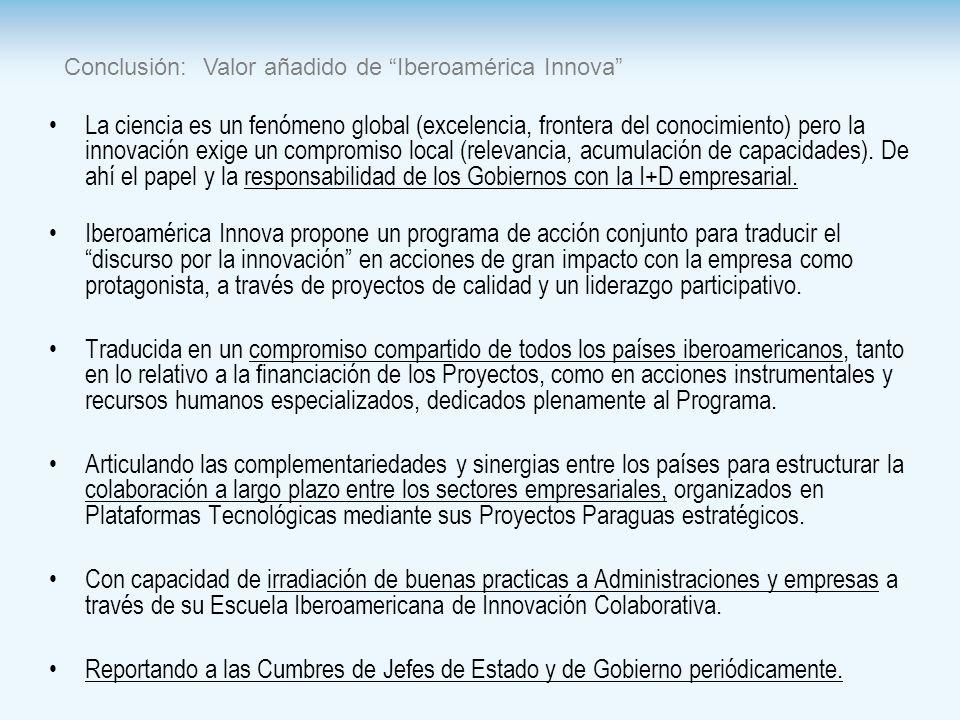 Conclusión: Valor añadido de Iberoamérica Innova