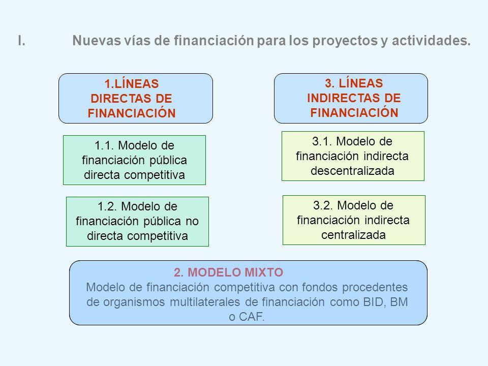 I. Nuevas vías de financiación para los proyectos y actividades.