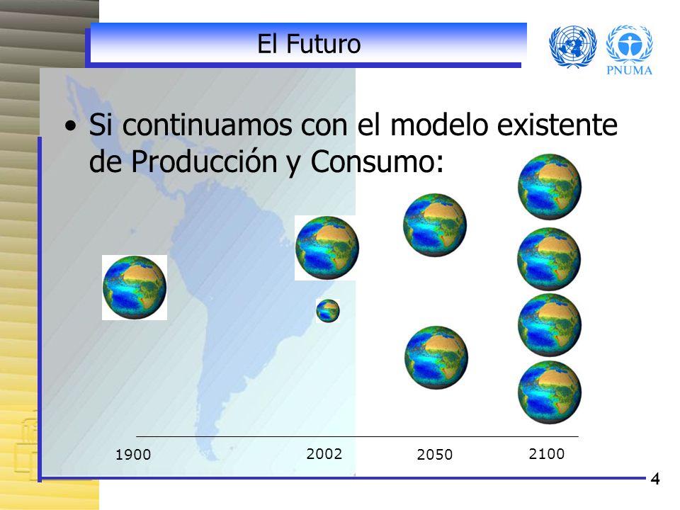 Si continuamos con el modelo existente de Producción y Consumo: