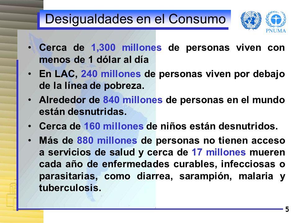 Desigualdades en el Consumo