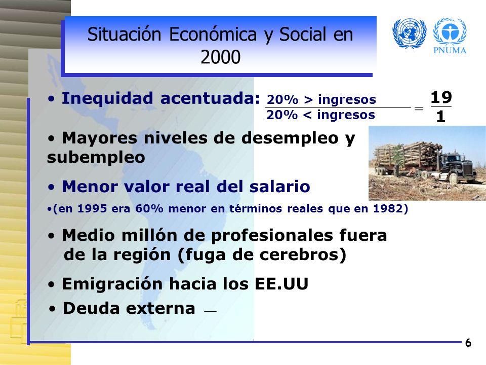 Situación Económica y Social en 2000