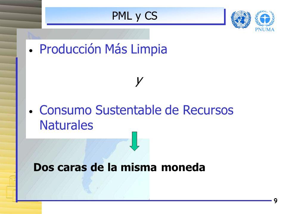 Consumo Sustentable de Recursos Naturales