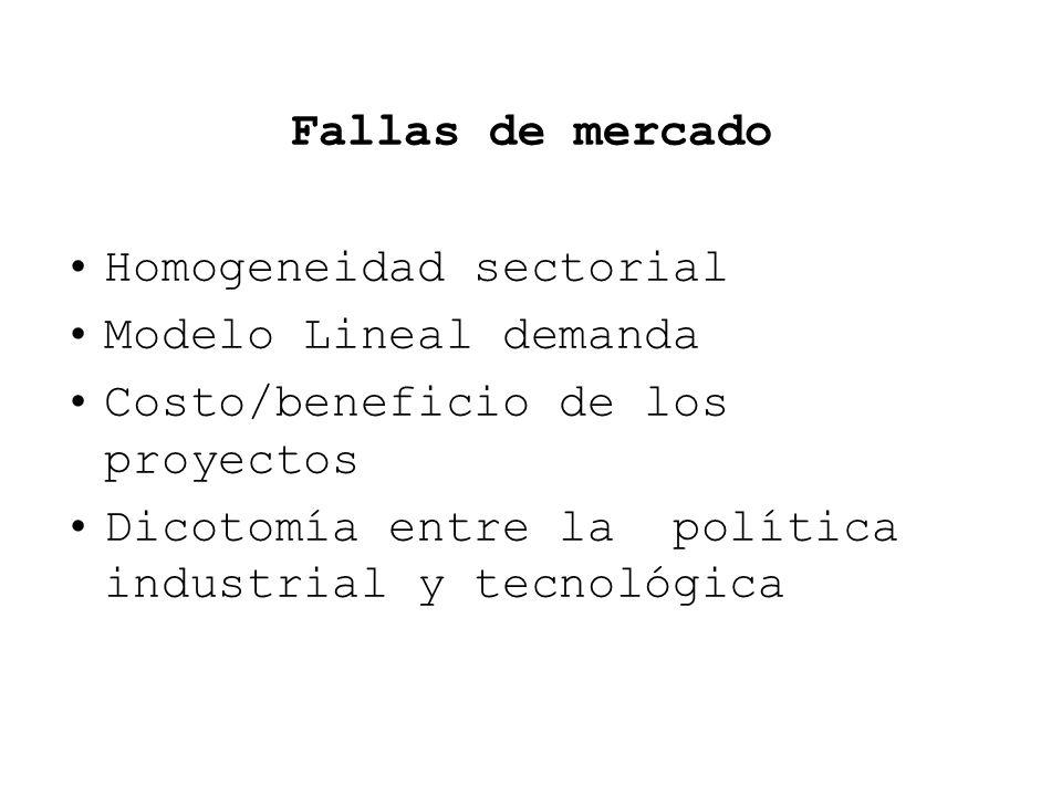Fallas de mercado Homogeneidad sectorial. Modelo Lineal demanda. Costo/beneficio de los proyectos.
