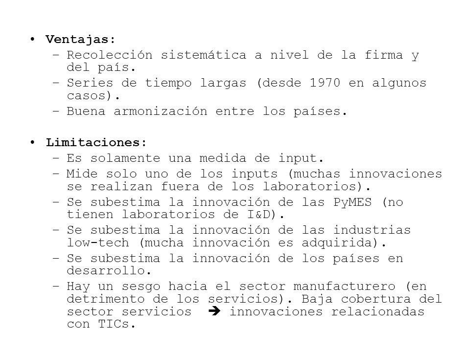 Ventajas: Recolección sistemática a nivel de la firma y del país. Series de tiempo largas (desde 1970 en algunos casos).