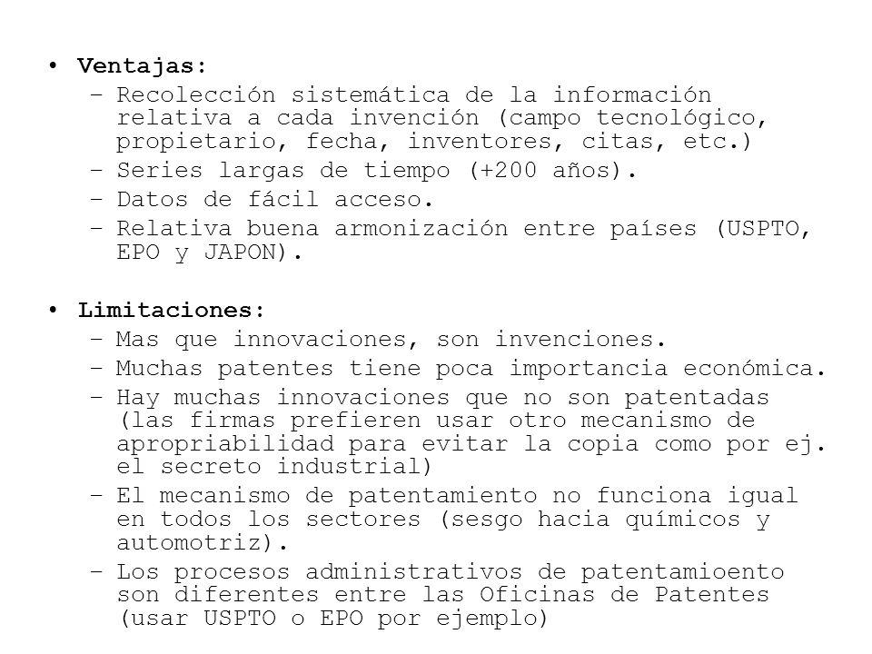 Ventajas: Recolección sistemática de la información relativa a cada invención (campo tecnológico, propietario, fecha, inventores, citas, etc.)