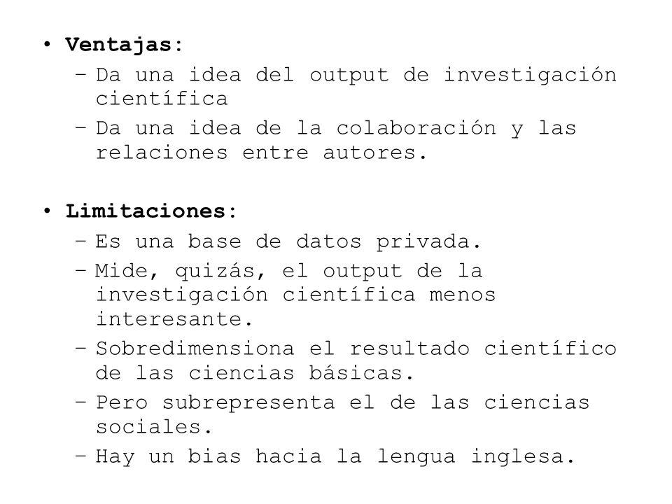 Ventajas:Da una idea del output de investigación científica. Da una idea de la colaboración y las relaciones entre autores.