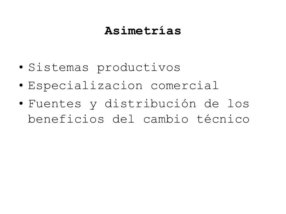 Asimetrías Sistemas productivos. Especializacion comercial.