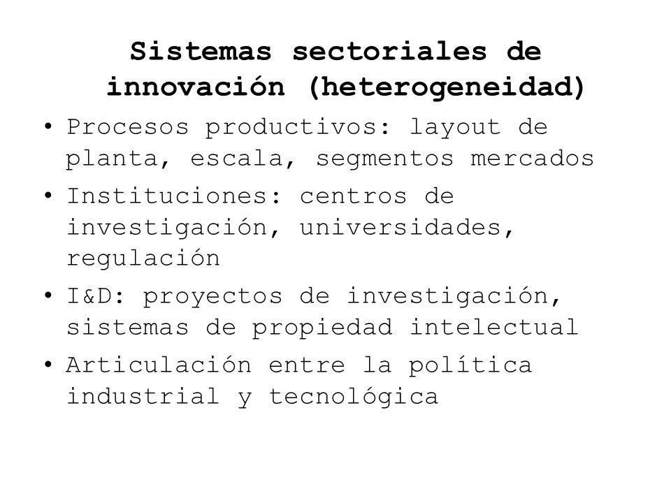 Sistemas sectoriales de innovación (heterogeneidad)