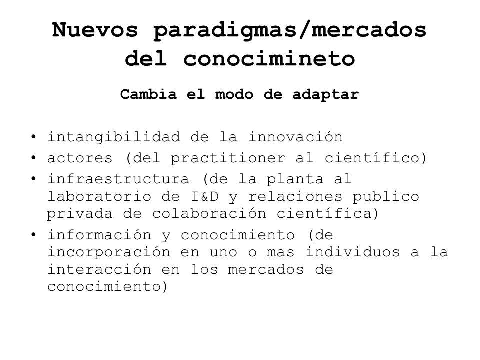 Nuevos paradigmas/mercados del conocimineto