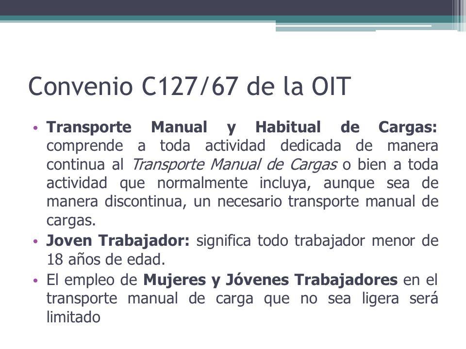 Convenio C127/67 de la OIT