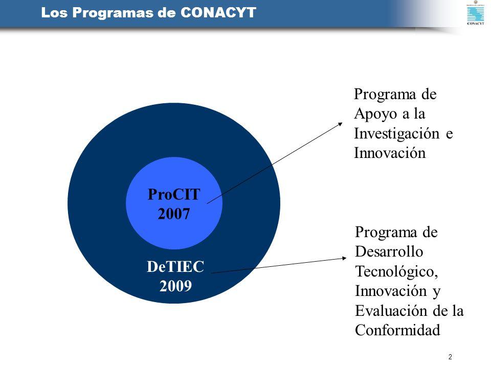 Programa de Apoyo a la Investigación e Innovación