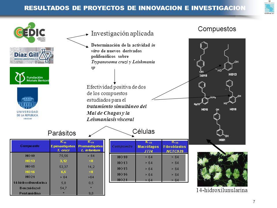 RESULTADOS DE PROYECTOS DE INNOVACION E INVESTIGACION