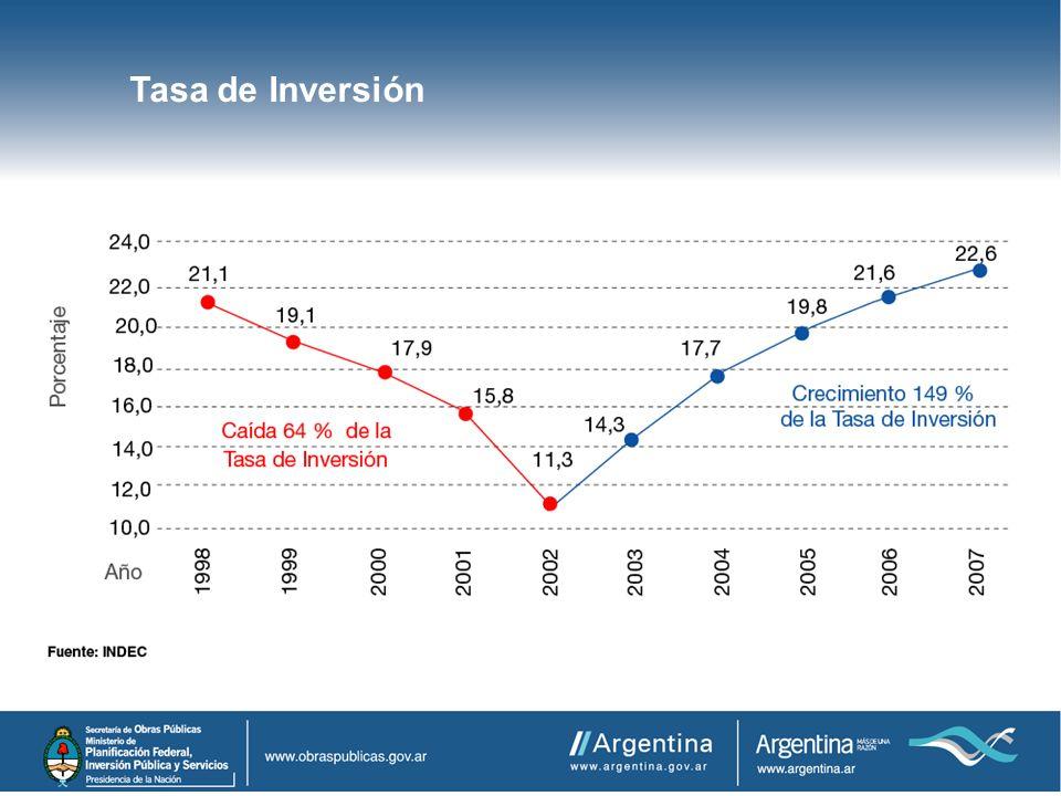 Tasa de Inversión OBRA PÚBLICA Y DESARROLLO