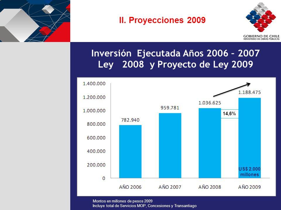 Inversión Ejecutada Años 2006 – 2007 Ley 2008 y Proyecto de Ley 2009