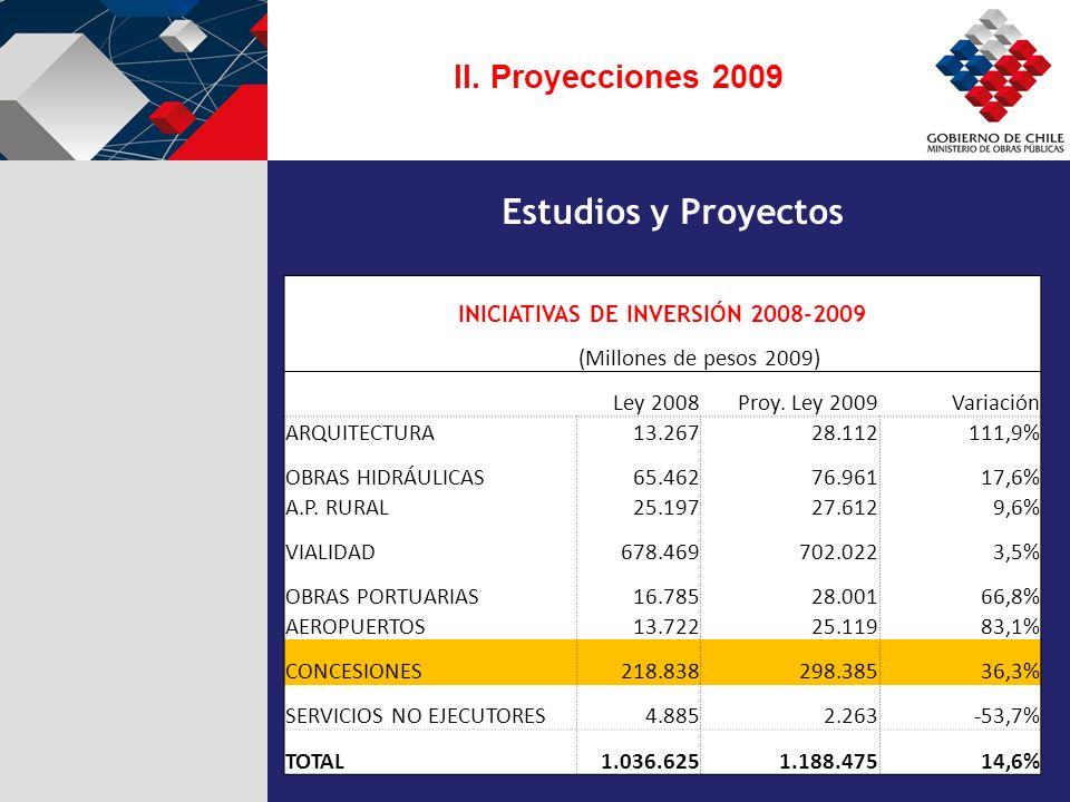 INICIATIVAS DE INVERSIÓN 2008-2009