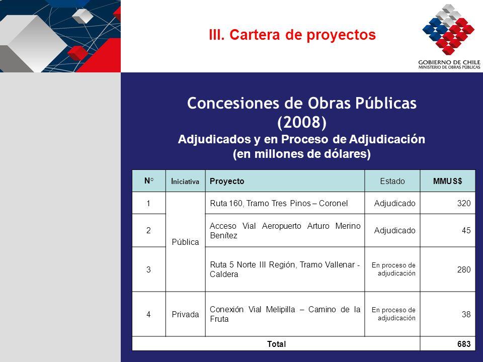 Concesiones de Obras Públicas (2008)