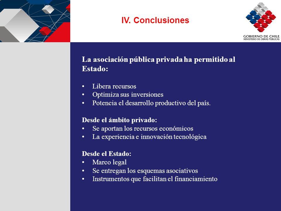 IV. Conclusiones La asociación pública privada ha permitido al Estado:
