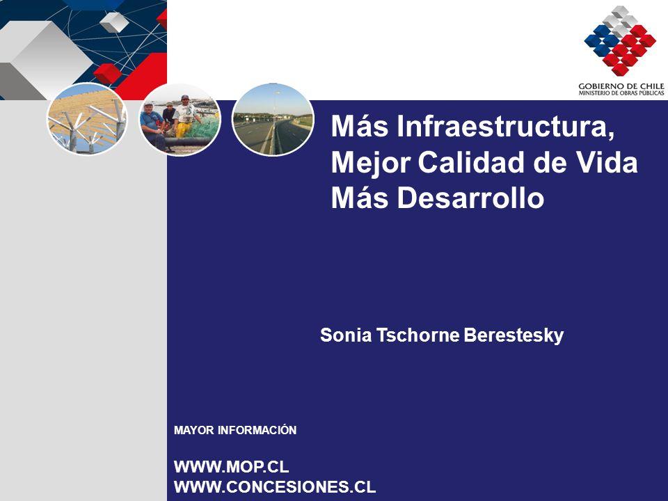Más Infraestructura, Mejor Calidad de Vida Más Desarrollo