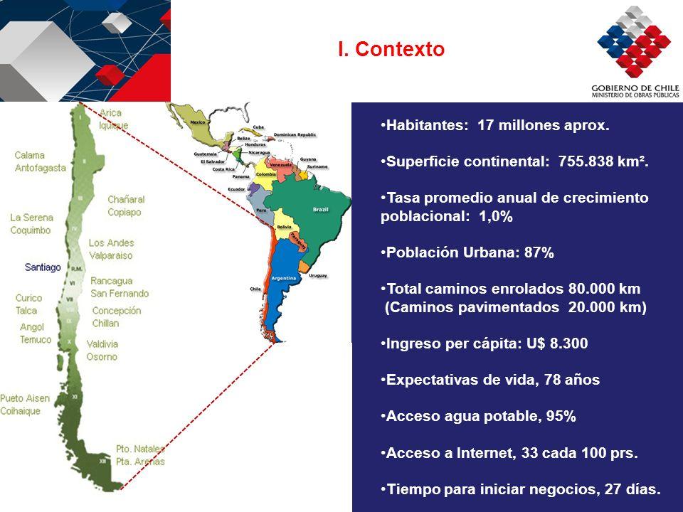 I. Contexto Habitantes: 17 millones aprox.