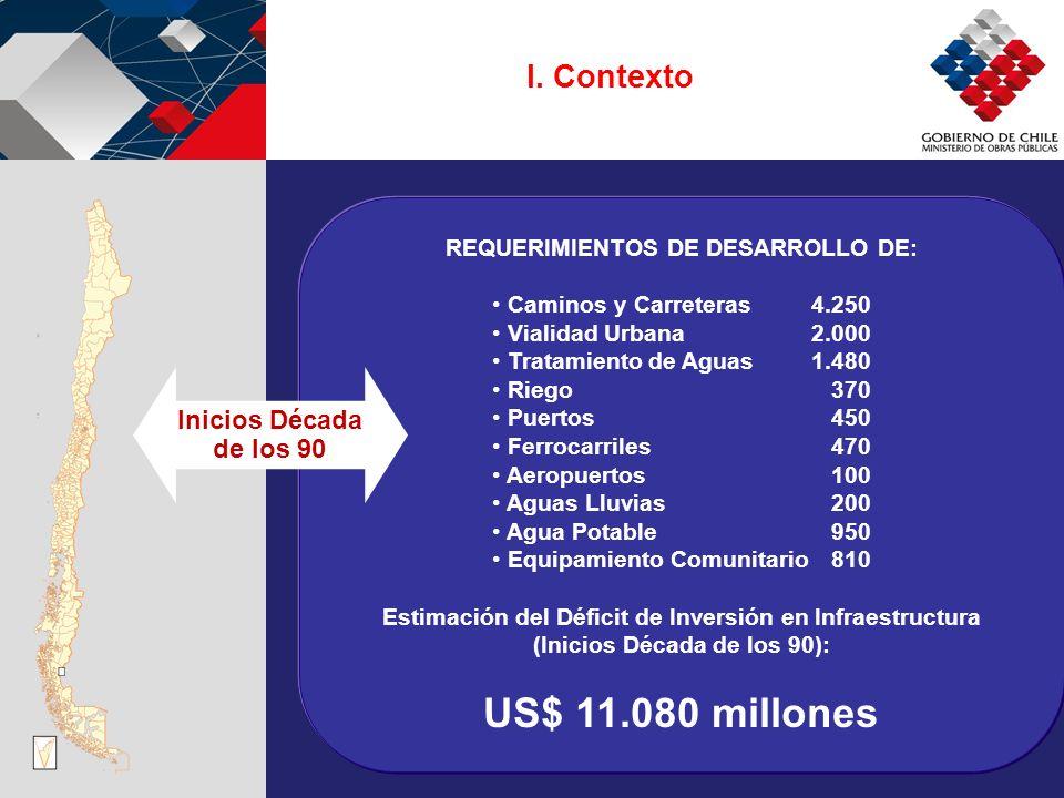 US$ 11.080 millones I. Contexto Inicios Década de los 90