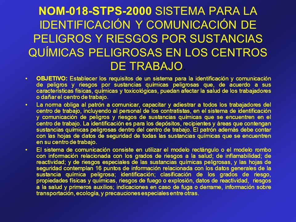 NOM-018-STPS-2000 SISTEMA PARA LA IDENTIFICACIÓN Y COMUNICACIÓN DE PELIGROS Y RIESGOS POR SUSTANCIAS QUÍMICAS PELIGROSAS EN LOS CENTROS DE TRABAJO.