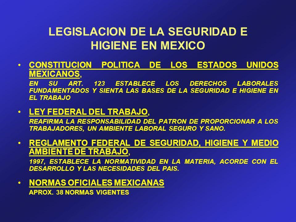 LEGISLACION DE LA SEGURIDAD E HIGIENE EN MEXICO