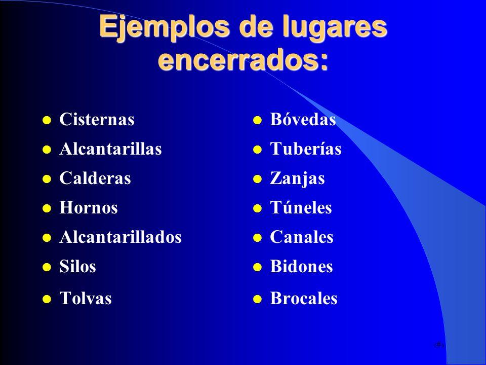 Ejemplos de lugares encerrados: