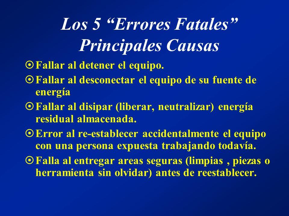 Los 5 Errores Fatales Principales Causas