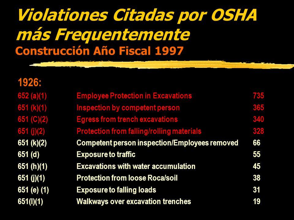 Violationes Citadas por OSHA más Frequentemente Construcción Año Fiscal 1997