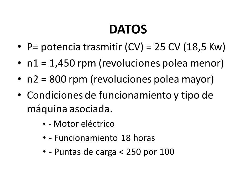 ejemplo de c u00c1lculo de transmisi u00d3n por correa trapezoidal
