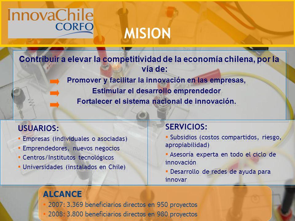 MISIONContribuir a elevar la competitividad de la economía chilena, por la vía de: Promover y facilitar la innovación en las empresas,