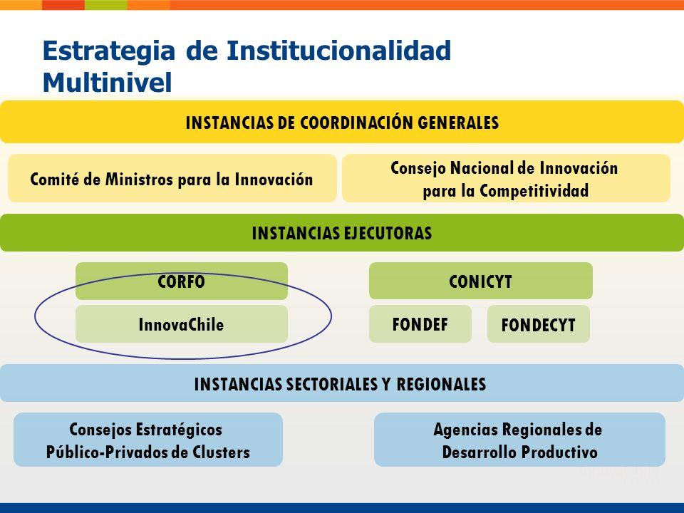 Estrategia de Institucionalidad Multinivel