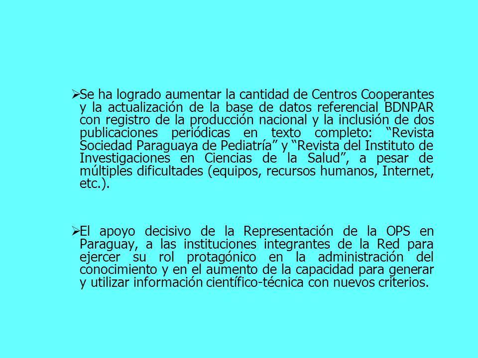 Se ha logrado aumentar la cantidad de Centros Cooperantes y la actualización de la base de datos referencial BDNPAR con registro de la producción nacional y la inclusión de dos publicaciones periódicas en texto completo: Revista Sociedad Paraguaya de Pediatría y Revista del Instituto de Investigaciones en Ciencias de la Salud , a pesar de múltiples dificultades (equipos, recursos humanos, Internet, etc.).