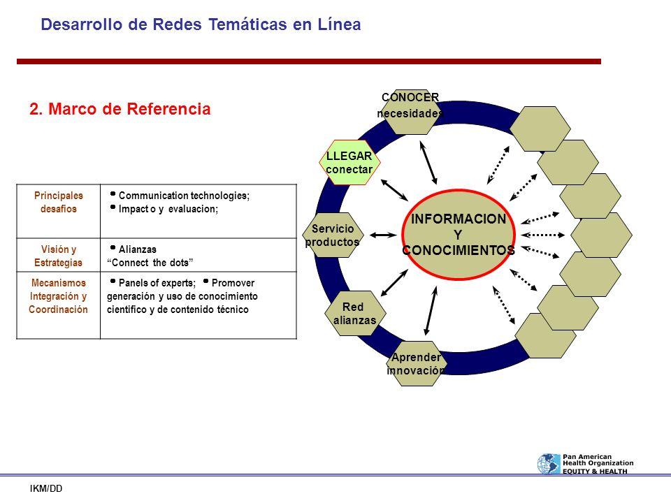 Mecanismos Integración y Coordinación