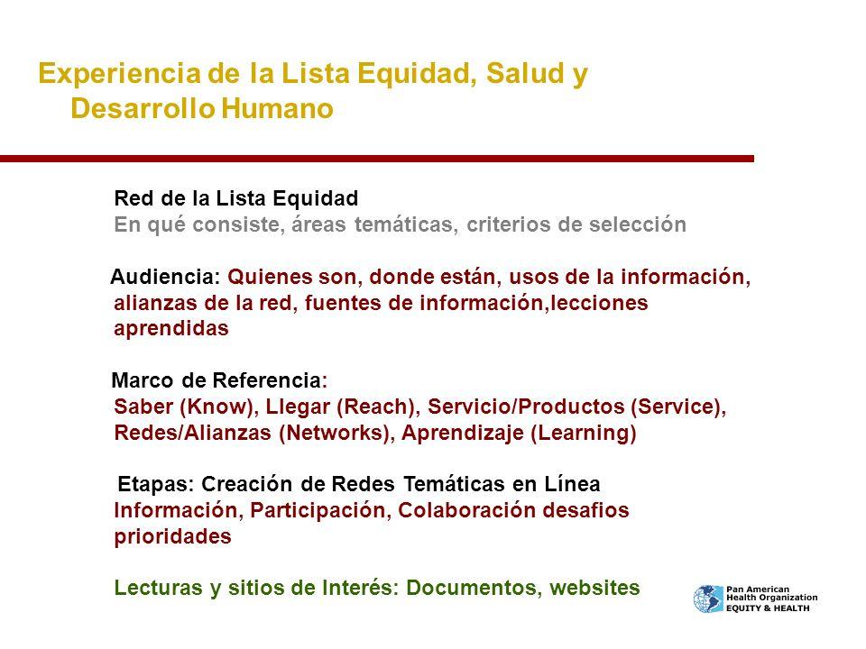 Experiencia de la Lista Equidad, Salud y Desarrollo Humano