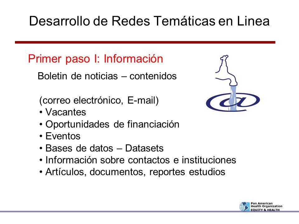 Desarrollo de Redes Temáticas en Linea