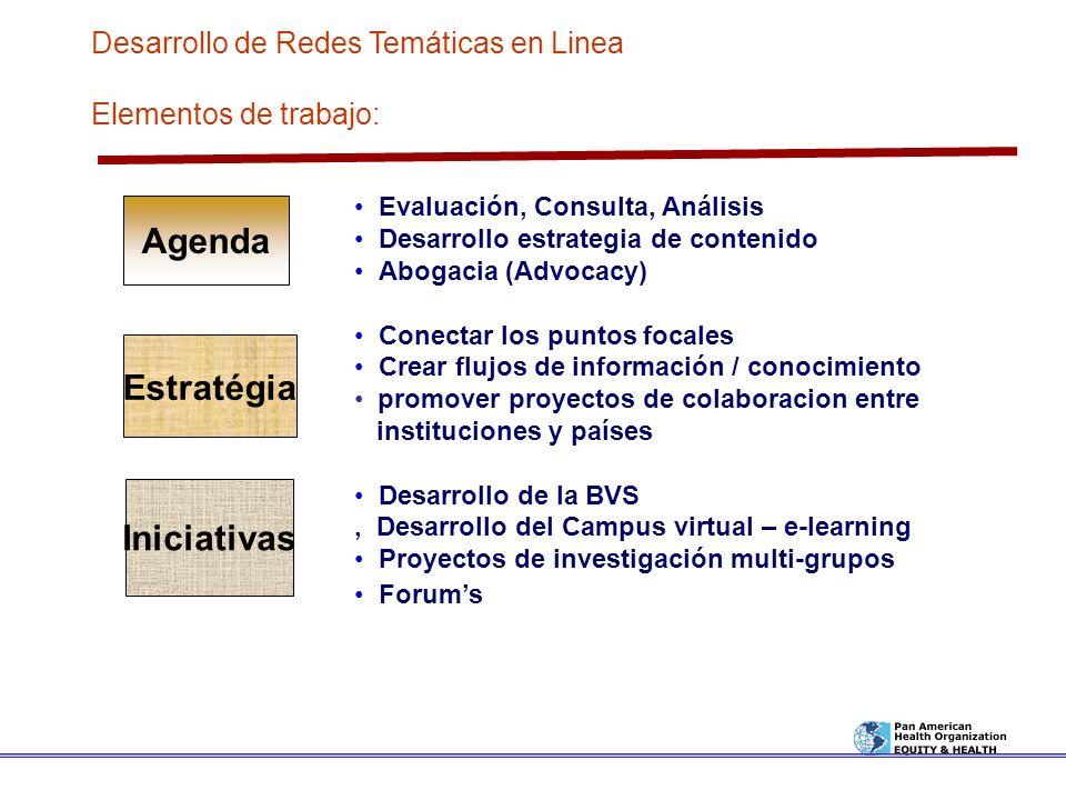 Agenda Estratégia Iniciativas