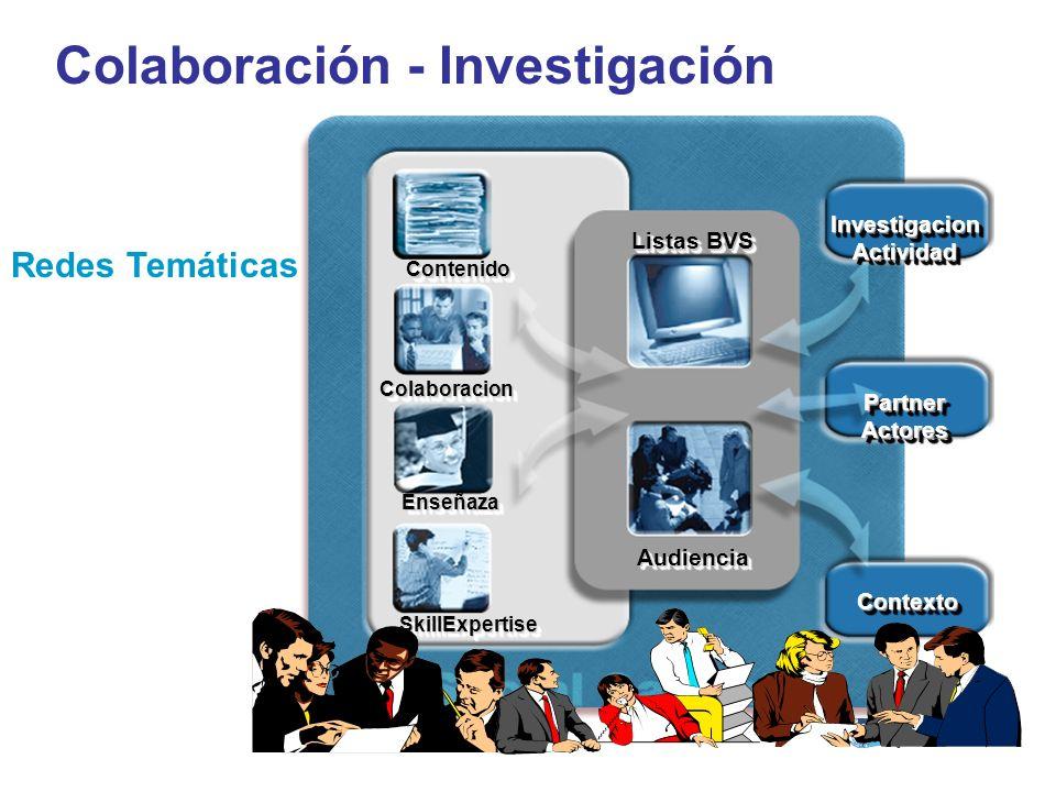 Investigacion Actividad