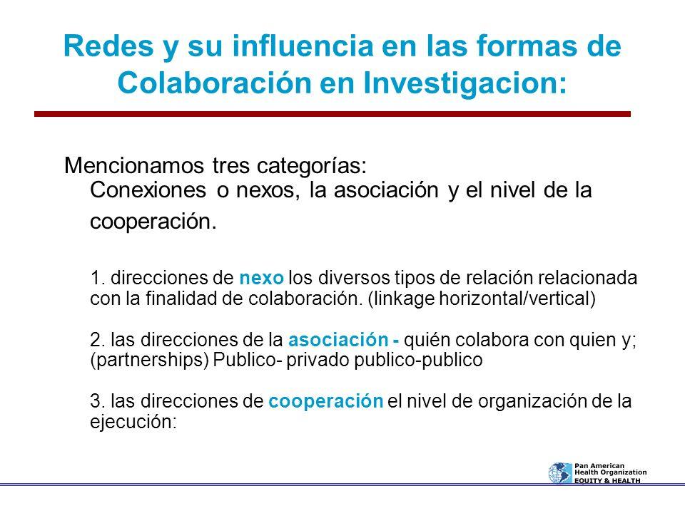 Redes y su influencia en las formas de Colaboración en Investigacion: