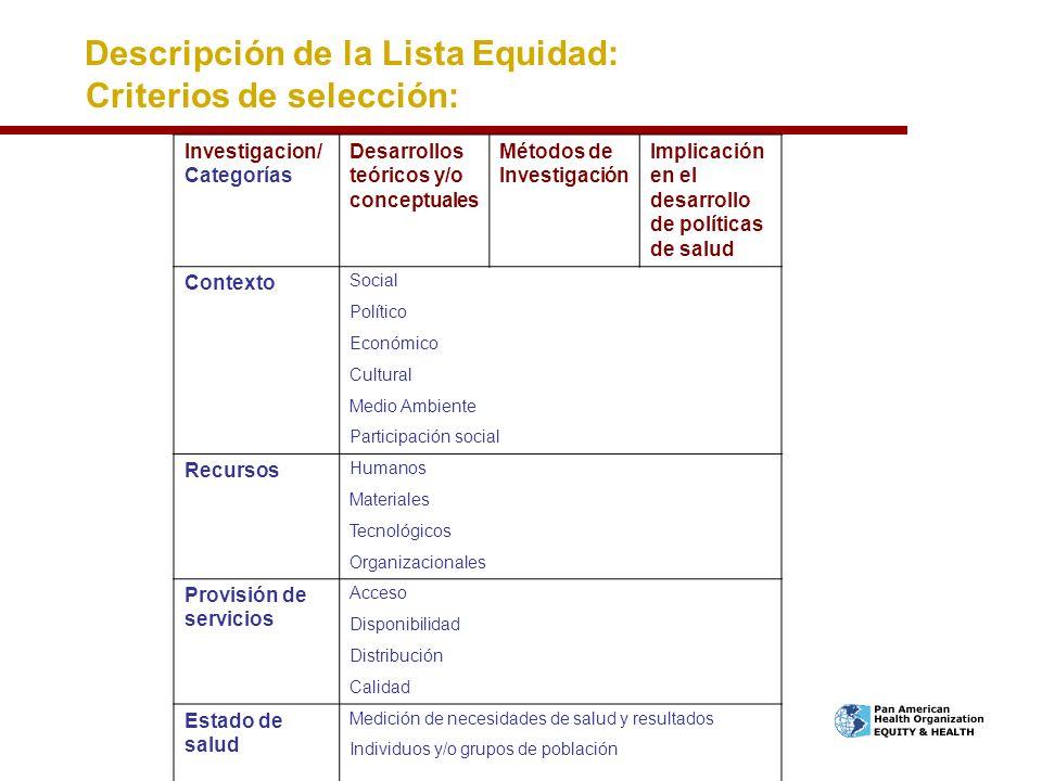 Descripción de la Lista Equidad: Criterios de selección: