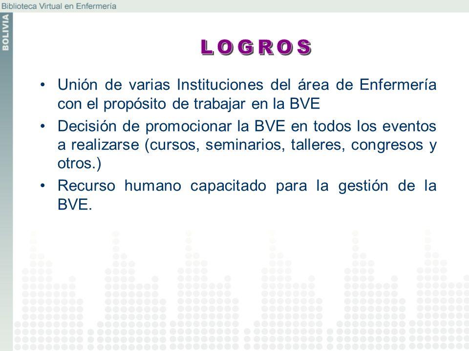 LOGROS Unión de varias Instituciones del área de Enfermería con el propósito de trabajar en la BVE.
